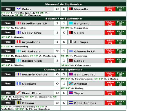 Resumen Fecha 6 (Primera División) + Tablas - Deportes ...