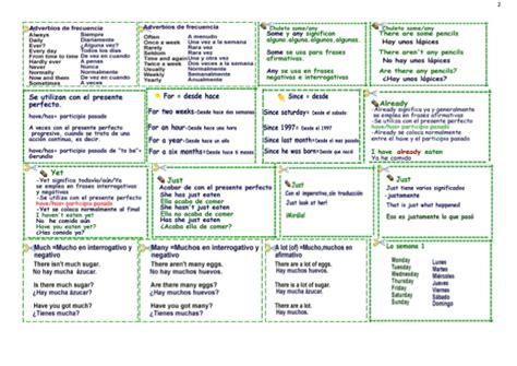 Resumen gramática inglés.  Ámbito de comunicación.ESO .