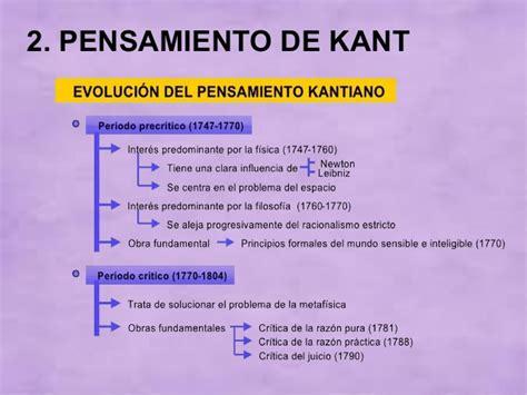 Resumen sobre el pensamiento de Kant