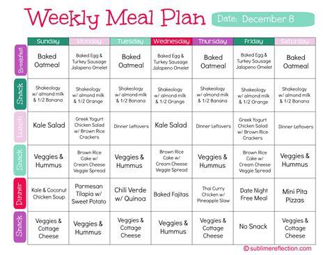 Resumes CV: Weight Loss Meal Plan