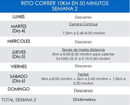 Reto Vitónica  semana 2 : correr 10 kilómetros en 50 minutos