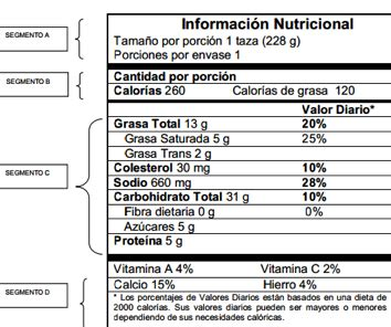 REVISTA CORÓNICA: Información nutricional en los empaques
