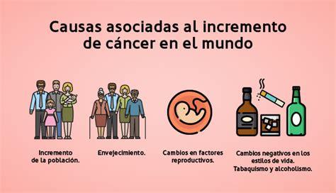 Revista VidaSana Comprendiendo la magnitud del cáncer ...