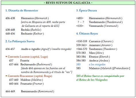 Reyes y Dinastías.: El Reino Suevo de Gallaecia (411-585)