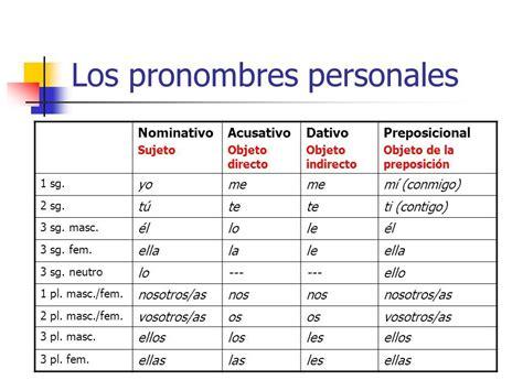 Risultati immagini per pronombres personales en español ...