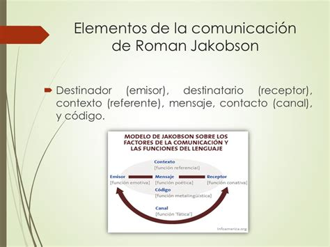 ROMAN JAKOBSON Jorge girón ppt video online descargar