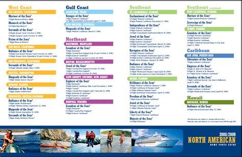 Royal Caribbean Cruise and Sailing news