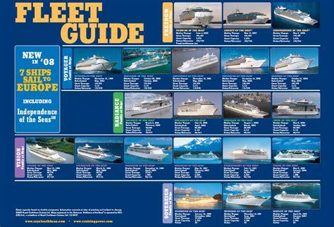 Royal Caribbean International Fleet Ships