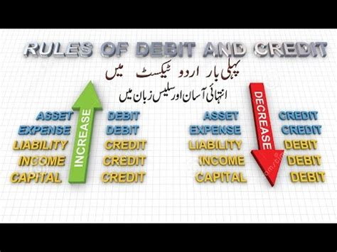 Rules of Debit & Credit | Urdu Main Sub Kuch - YouTube