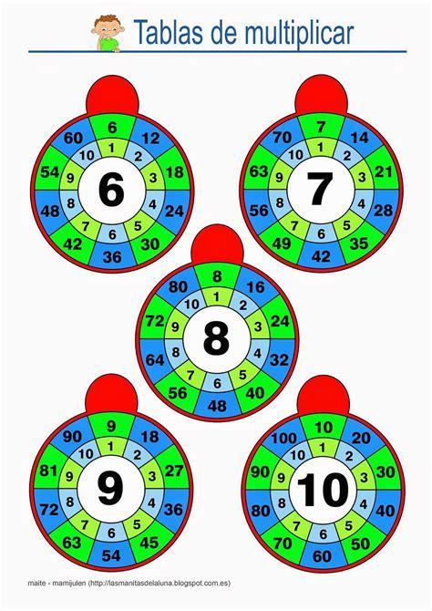Ruleta- tablas de multiplicar : Las manitas de la luna ...