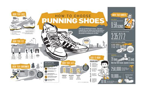 Running Correctly: All You Need To Know Through ...