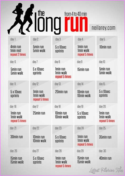Running Exercises For Weight Loss | LatestFashionTips.com