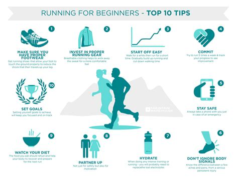 Running for Beginners - Top 10 Tips | Mountain Warehouse