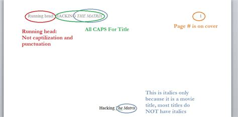 Running Head Cover Page   APA Tips