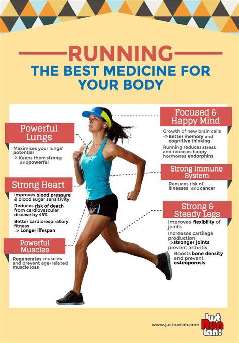 Running: The Best Medicine For Your Body | Just Run Lah!