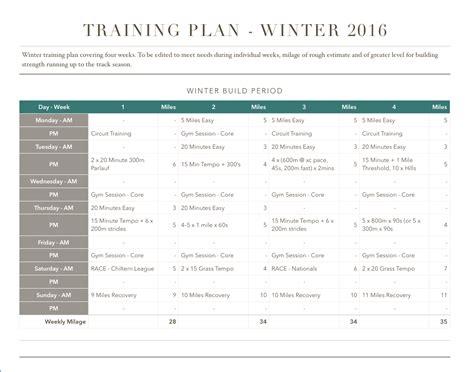 Running Training Plan Template - Run Reporter
