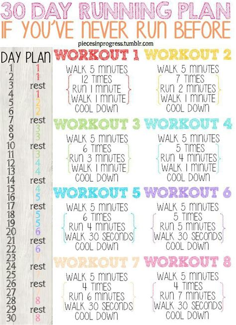 Running workouts for beginners | Run, whirlwind. Run ...