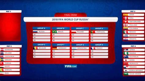 Rusia 2018: FIFA hizo simulación del sorteo al Mundial y a ...