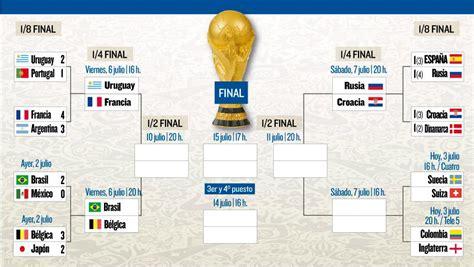 Rusia - Croacia: horario y dónde ver el partido de Mundial ...
