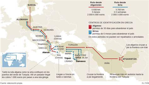 Rutas migratorias entre Afganistán, Siria y Alemania ...