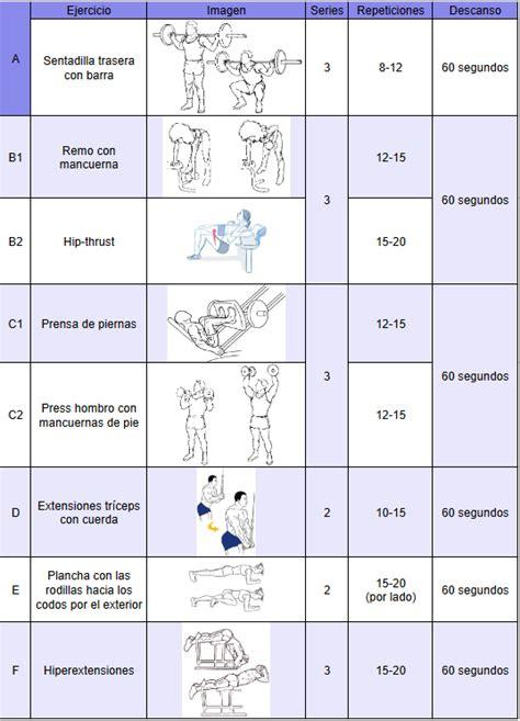 Rutina Musculacion   rutinas de gimnasio rutinas ...