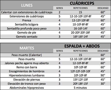 Rutinas WEIDER   Revista de Culturismo, Crossfit y otros ...