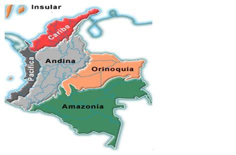 SABER SOCIALES: GEOGRAFÍA DE COLOMBIA