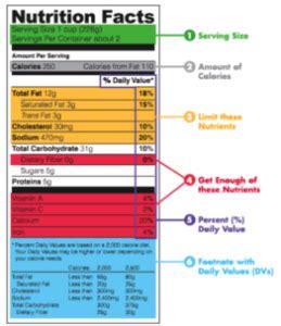 ¿Sabes cómo leer el etiquetado nutricional de los ...