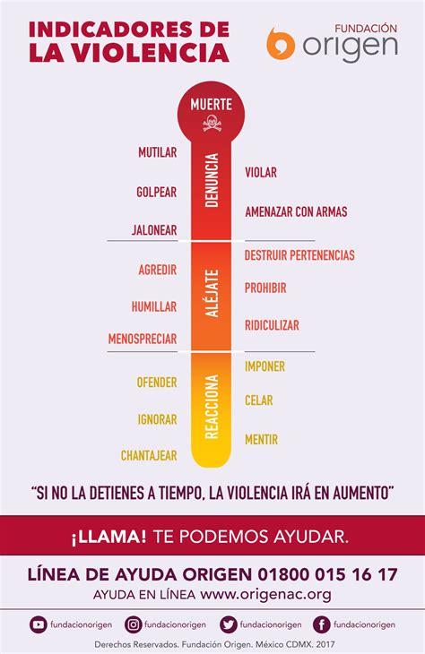 ¿Sabes identificar los diferentes tipos y niveles de ...
