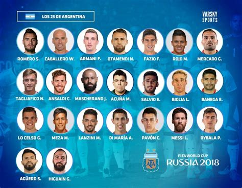 Sampaoli confirmó los 23 jugadores para el Mundial de ...