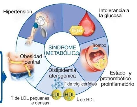 Sano Sabor Consultores Nutricionales: HIPERURICEMIA Y GOTA ...