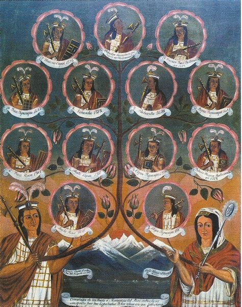 Sapa inca - Viquipèdia, l'enciclopèdia lliure
