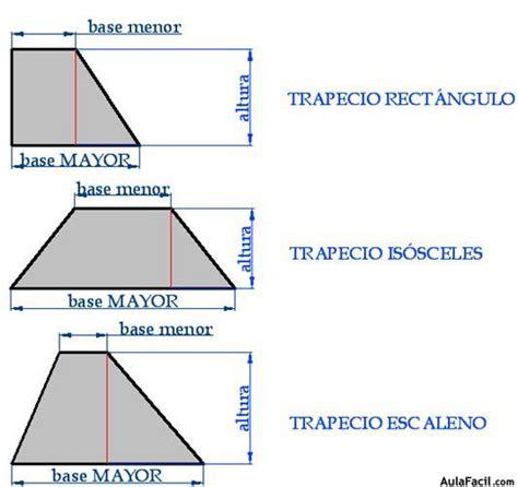 ⏩Cálculo del Trapecio   Áreas Geométricas