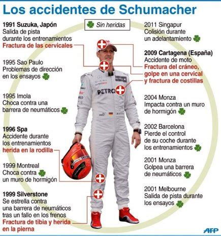 "Schumacher ""sigue grave""   Edicion Impresa   ABC Color"