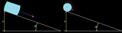 ⏩Correspondencia entre la energía cinética de traslación y ...