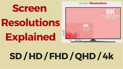 Screen Resolutions Explained: SD vs HD vs Full HD vs 2K vs ...