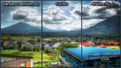 SD vs Full HD VS 4K   4gnews