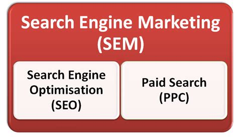 search engine advertising market - 28 images - chapter 6 e ...