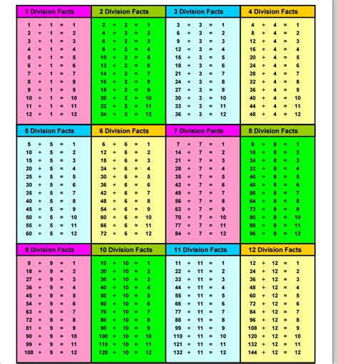 "Search Results for ""Division Time Table"" – Calendar 2015"