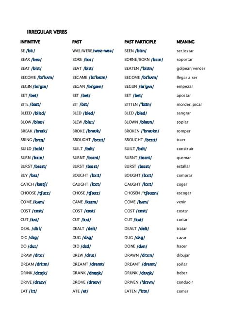"Search Results for ""Irregular Verbs"" – Calendar 2015"