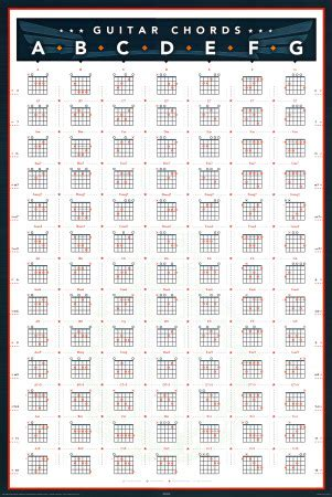 "Search Results for ""List Of Chords For Guitar"" – Calendar 2015"