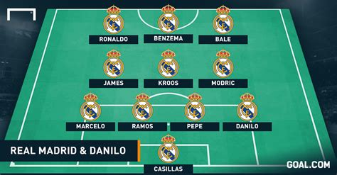 """Search Results for """"Real Madrid Fichajes 2015 2016 ..."""