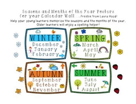 Seasons and Months of the Year Posters by Laura Hood | TpT