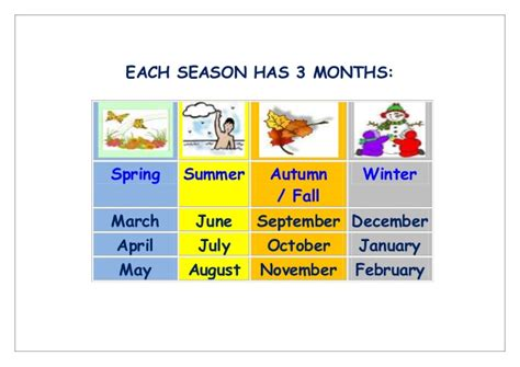 Seasons and Weheather
