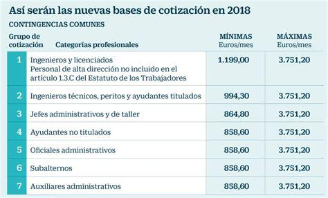 SECCIO SINDICAL UGT SECURITAS CATALUNYA: Así es la nueva ...