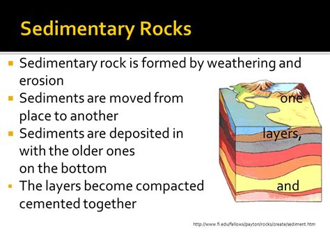 Sedimentary Rocks Sedimentary rock is formed by weathering ...