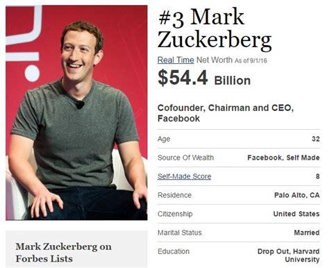 SEE Mark Zuckerberg's Net Worth As Of September, 2016 ...
