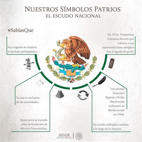 SEGOB México on Twitter:
