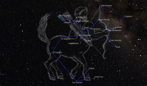 Seguindo os passos da História: As Constelações