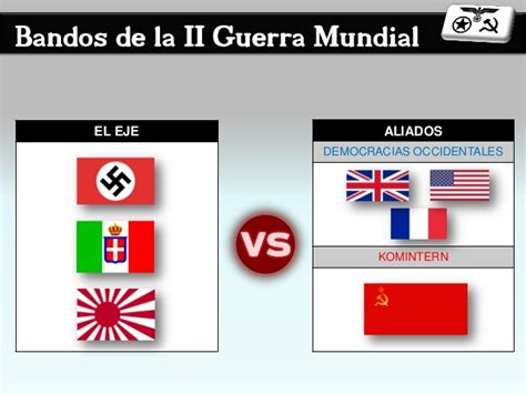 Segunda Guerra Mundial: SEGUNDA GUERRA MUNDIAL.